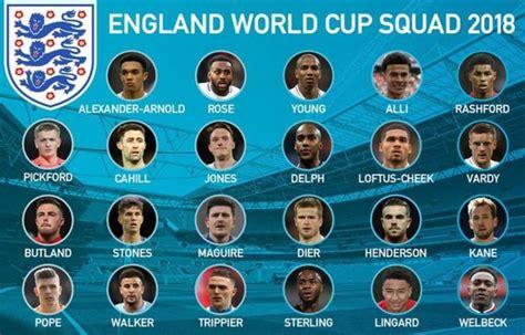 England vs Croatia Team News & Possible Starting Lineups