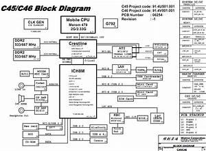 Fujitsu Schematics  U2013 Laptop Schematic