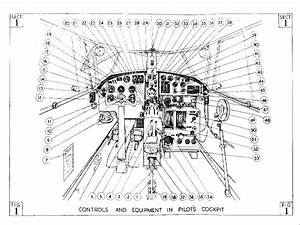 Airplane Cockpit Controls Diagram Pictures To Pin On