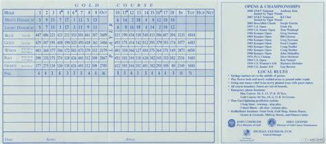 Congressional CC - Blue - Actual Scorecard   Course Database