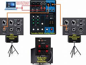 Speakers - How To Connect Powered Subwoofer To Mixer