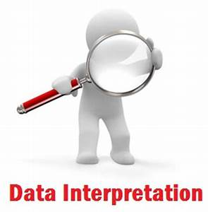 Analysis of data. College paper Service