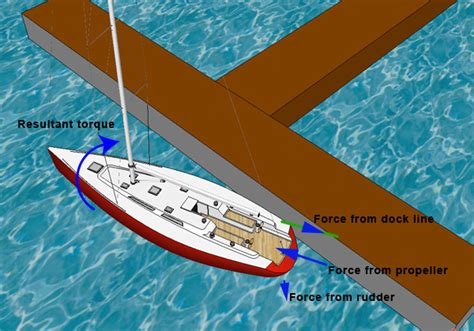 Boat Mooring Techniques by Docking A Sailboat Sailing Blog By Nauticed