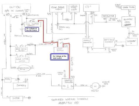 jonway yy250t wiring diagram on yy250t-2 250cc scooter carburetor  diagram, jonway moped parts