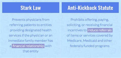 anti kickback lawyers goldberg kohn