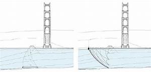 Som  The Bayarc Rising Tides Competition