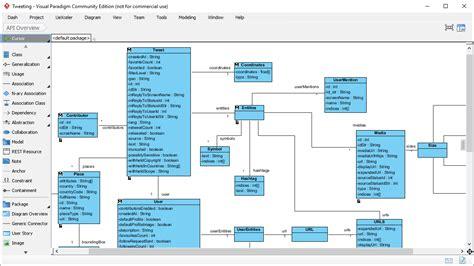 best java template system free uml tool