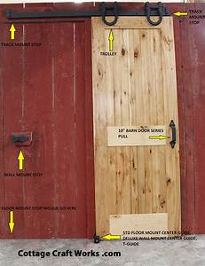 usa barn door hardware for up to 1039 openings With barn door hardware usa