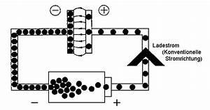 Kondensator Berechnen Wechselstrom : telekosmos praktikum teil 1 wechselstrom berall ~ Themetempest.com Abrechnung