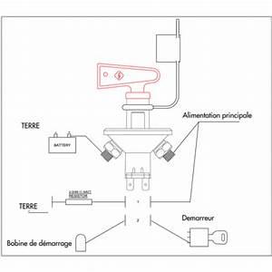 Coupe Circuit Voiture Antivol : mat riel branchement coupe circuit equipement r glementation et conseils forum rallye ~ Maxctalentgroup.com Avis de Voitures