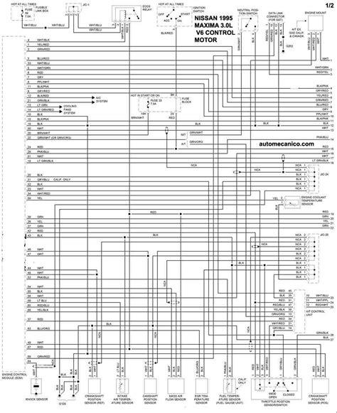 nissan 1995 diagramas motor graphics esquemas vehiculos motores