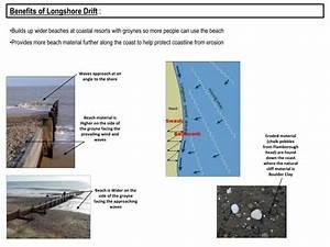 Ppt - Coasts Longshore Drift Powerpoint Presentation