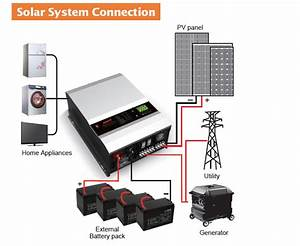 Pv System  Technical Specification Solar Pv System