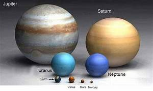 Scale Model of the Solar System | Solar System Love ...