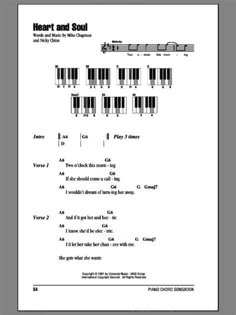 Two piano duet beautiful lie danganronpa sheet music clipart. News - Heart And Soul sheet music for piano solo (chords ...
