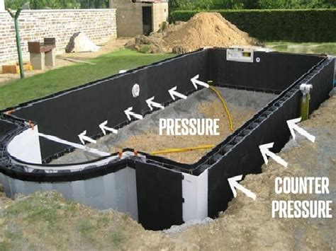 Waterproofing pools tanks reservoirs and buried tanks