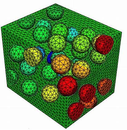 Composite Material Composites Reinforced Particulate Digimat Rve