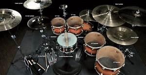 Bilder Richtig Aufhängen Anordnung : schlagzeug aufbau alle drumset konfigurationen im berblick sticks ~ Frokenaadalensverden.com Haus und Dekorationen