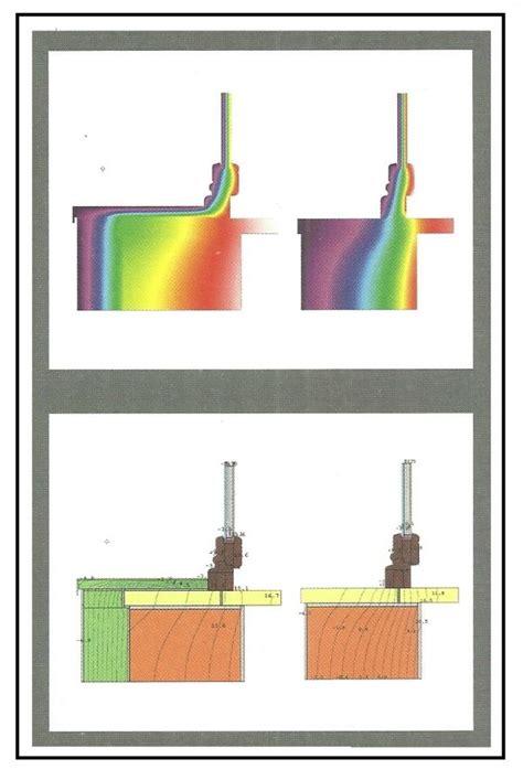 ponte termico davanzale un davanzale coibentato in gres porcellanato per cappotti