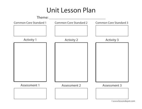 Exles Of Lesson Plan Templates by Lesson Plan Template South Africa Common Unit Lesson