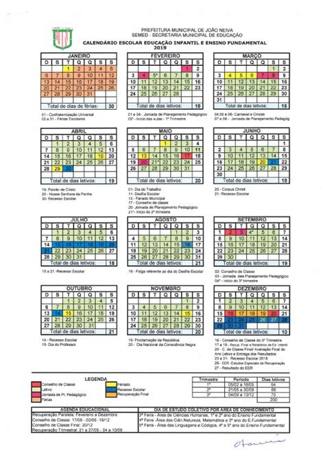 calendario escolar prefeitura municipal de joao neiva es