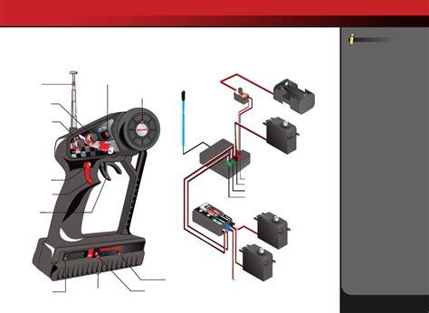 Traxxa T Maxx Steering Diagram by Traxxas Traxxas Universal Remote Tq 3 User S Manual Free