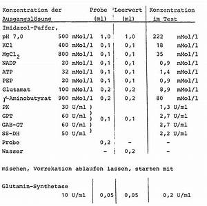 Ph Puffer Berechnen : patent ep0009076a1 method for the quantitative enzymatic ~ Themetempest.com Abrechnung