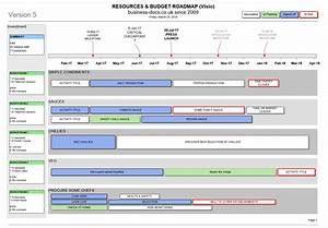 microsoft project roadmap template poster With visio project timeline template
