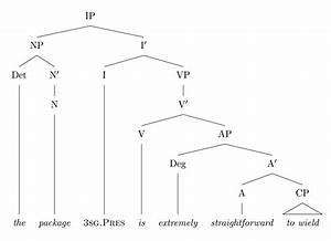 Diagrams - How Can I Draw Simple Trees In Latex  - Tex