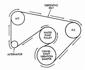 1991 Jeep Wrangler Yj 4 0l Serpentine Belt Diagram