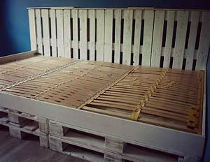 Bett Aus Europaletten Kaufen : 1000 ideen zu familienbett auf pinterest ~ Michelbontemps.com Haus und Dekorationen