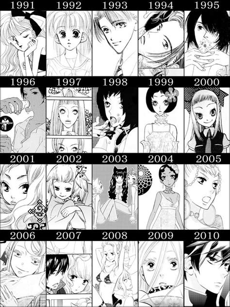 anime chart by year crunchyroll quot penguindrum quot character designer posts 20