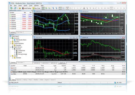 metatrader  trading platform  designed  provide