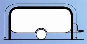 Umlaufmaß Wohnwagen Berechnen : berstellung wohnwagen graz ~ Themetempest.com Abrechnung