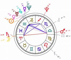 Grace Natal Chart Cool Aquarius Chloë Moretz Astrology And Birth Chart