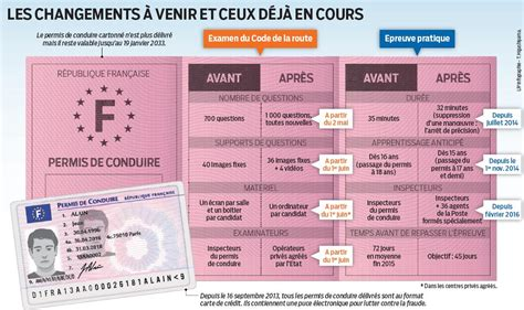 permis de conduire la r 233 forme entre en vigueur aujourd hui le parisien - Nouvelle Reforme Permis De Conduire 2016