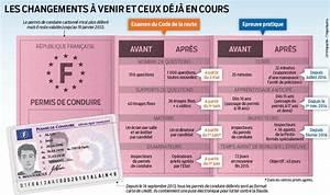 Passage Du Permis : permis de conduire la r forme entre en vigueur aujourd 39 hui le parisien ~ Medecine-chirurgie-esthetiques.com Avis de Voitures