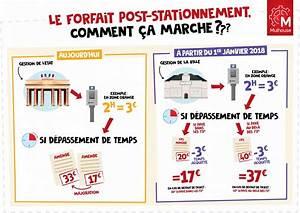 Forfait Post Stationnement : commerce toujours dynamique m l 39 info de mulhouse ~ Medecine-chirurgie-esthetiques.com Avis de Voitures