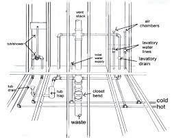 For 30 Plumbing Diagram by Bathroom Plumbing In Search Ba 209 Os