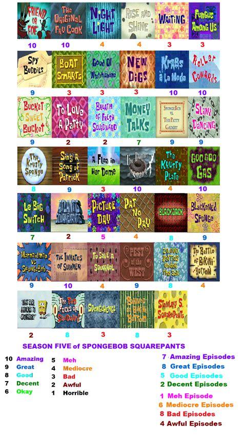 Spongebob Squarepants Scorecard Season 5 By Mlpfan3991 On