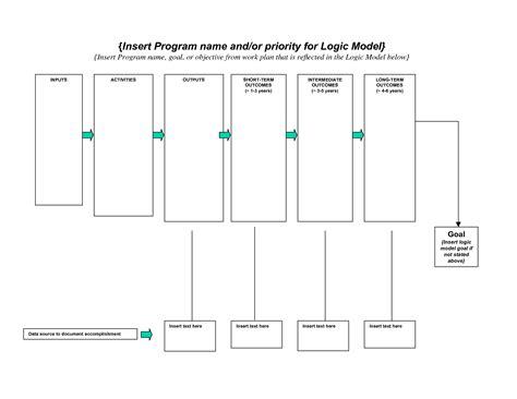 logic model template cyberuse