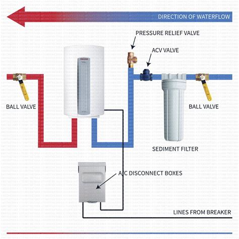 wiring diagram for tankless electric water heater