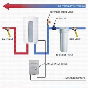 Installation Diagram For Stiebel Eltron Dhc 8