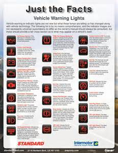 Mini Cooper Service Light by Buick Warning Light Meanings Car Pictures Car Canyon
