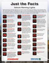 Panel Lights Car Panel Lights Meaning
