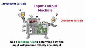 Input-output Machine