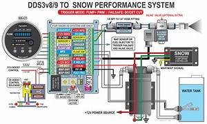 Snowperformance  Injecting Mixture At Startup  Only An