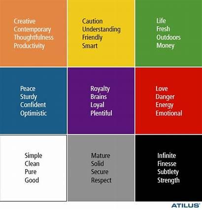 Colors Branding Font Brand Fonts Company Choosing