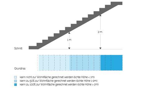 Wohnfläche Berechnen Dachschräge by Die Wohnfl 228 Chenberechnung Ein Kleiner Ratgeber