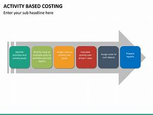 Kaizen Costing Diagram